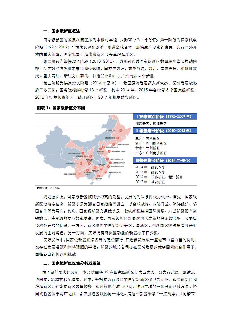 后浪争流中的国家级新区.pdf