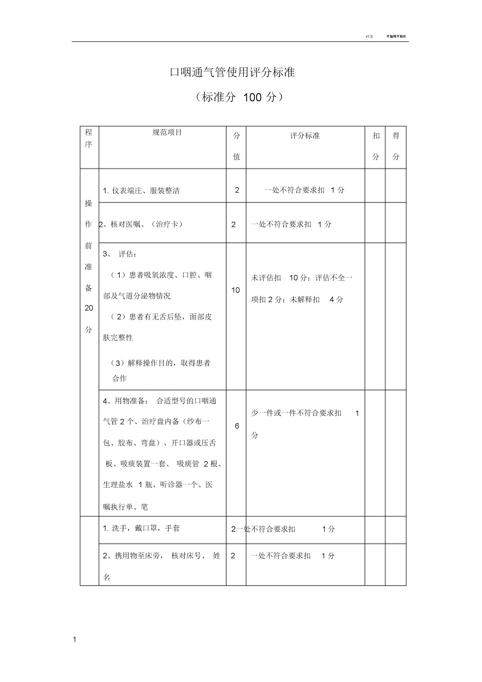 口咽通气管使用评分的标准.doc