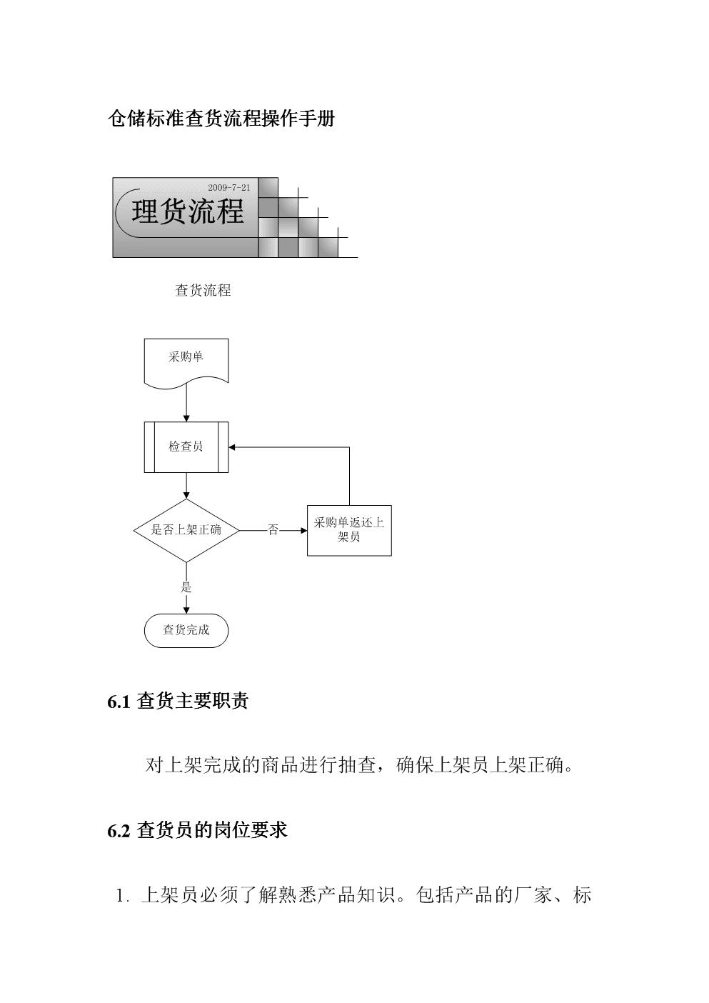 仓储标准查货流程操作手册.doc