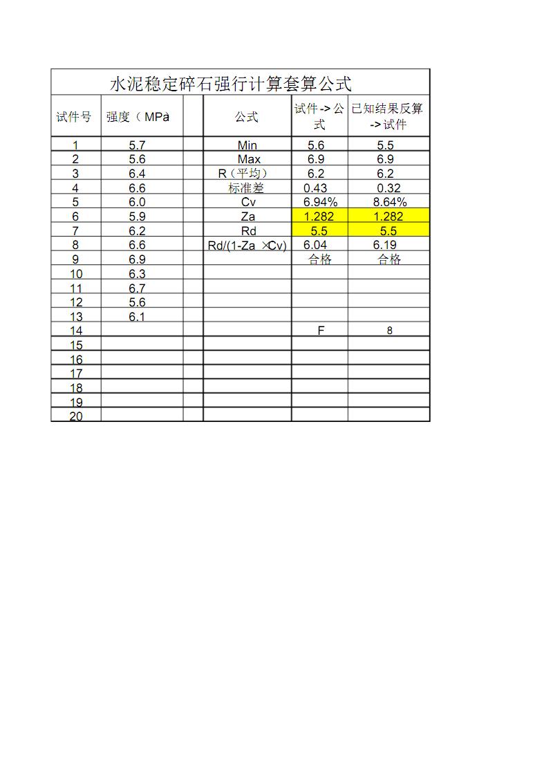 水泥稳定碎石无侧限抗压强度计算表.pdf