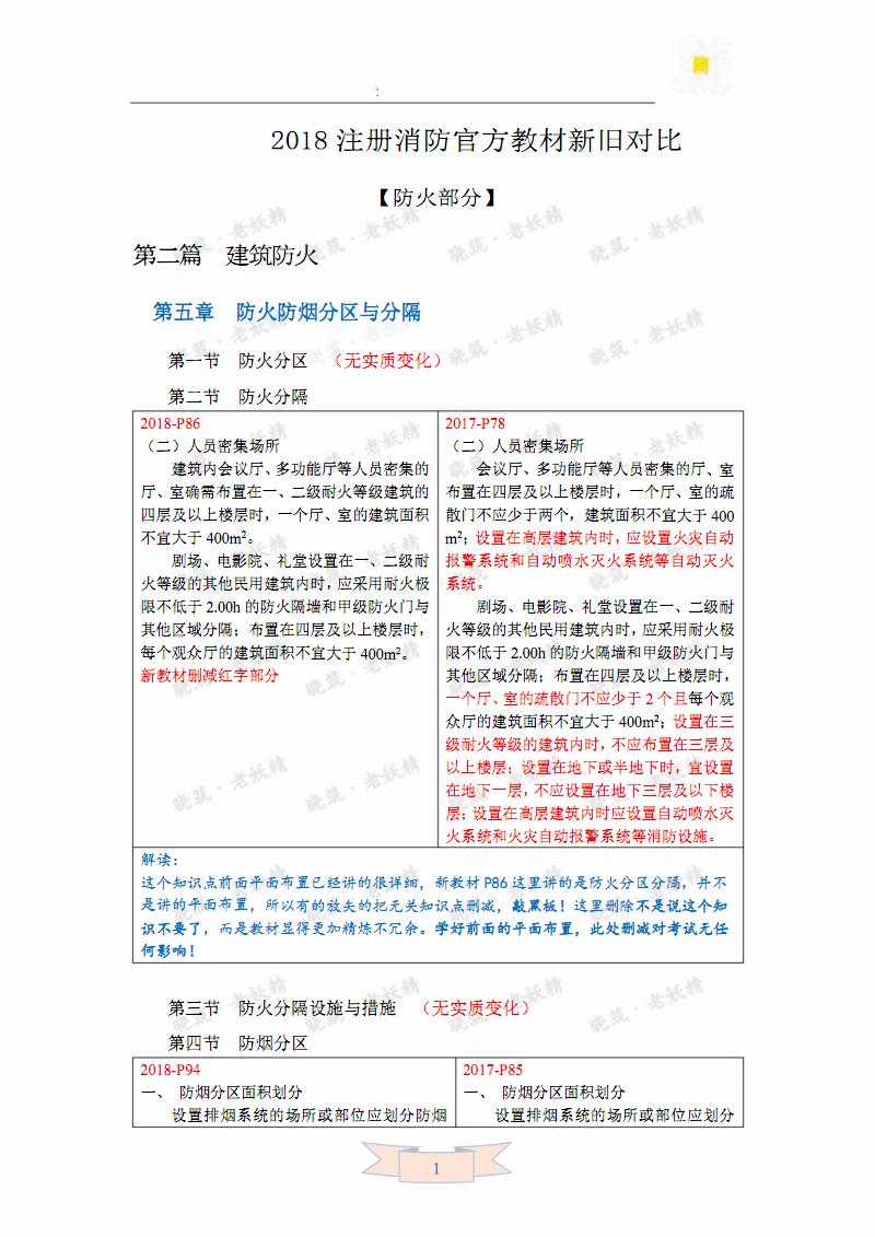 2018注册消防官方教材新旧教材对比-防火2.pdf