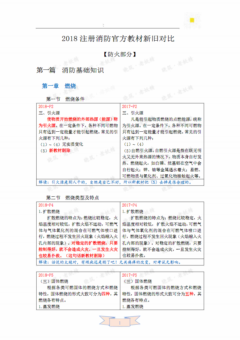 2018注册消防官方教材新旧教材对比-防火1.pdf