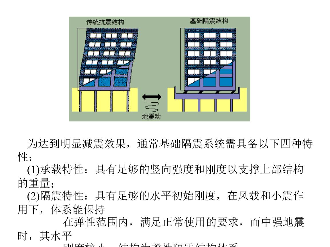 修建结构抗震设计第六章隔震与消能减震设计简介大学课件优质文档.图片