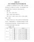 2012年秋期末考试考务实施方案.doc