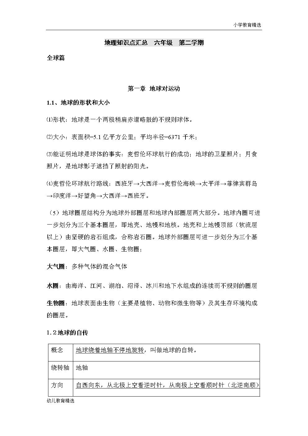 上海龙庭初中考知识点汇总--六学期第二年级地理学区初中阳光图片