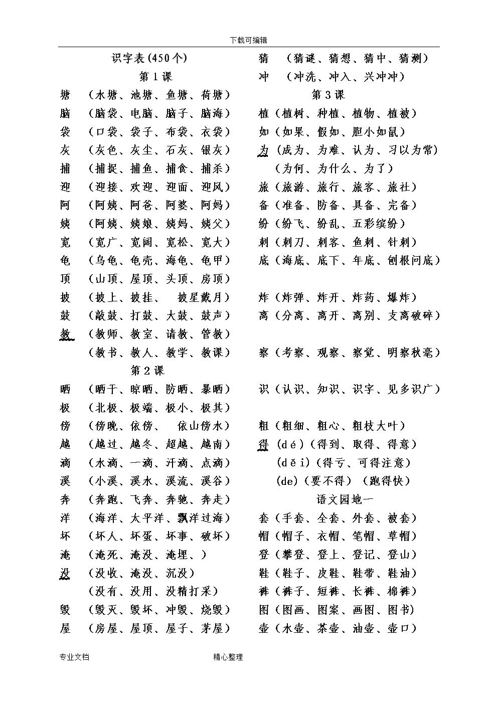 部编版二年级上册识字表,写字表组词2018年.9.doc