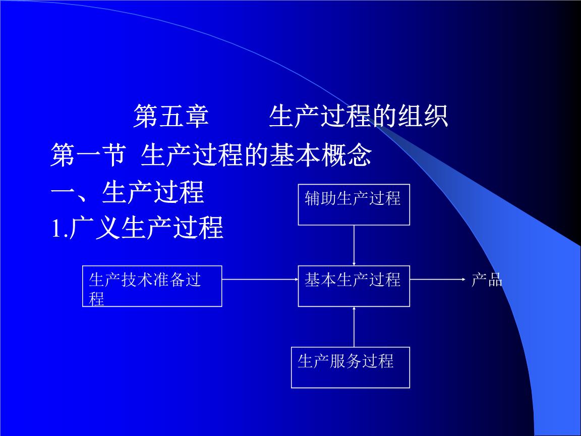 礹/&�-a:+�_生产与运诈管理第五章讲义教学讲义.ppt