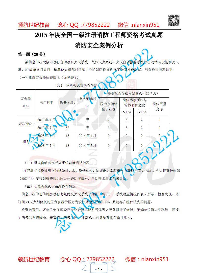 2015消防案例分析(真题空白卷).pdf