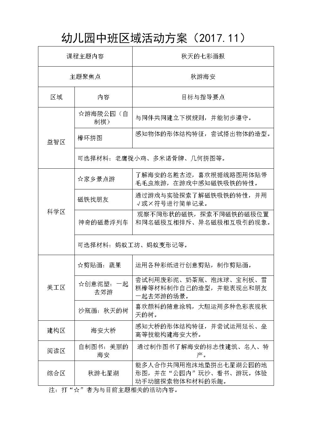 海安第二试验幼儿园中班区域活动方案.doc