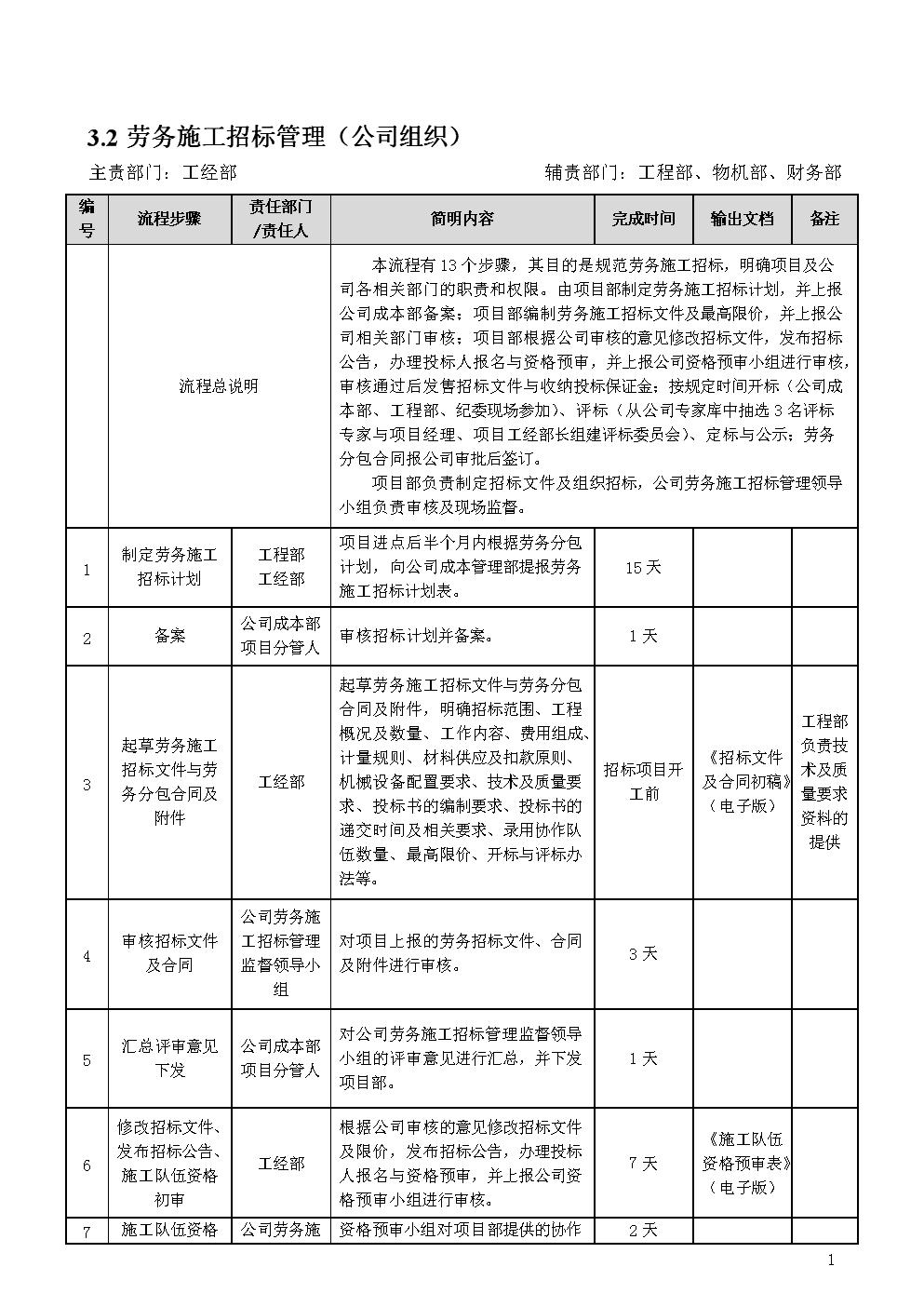 赣深铁路工经工作流程.doc