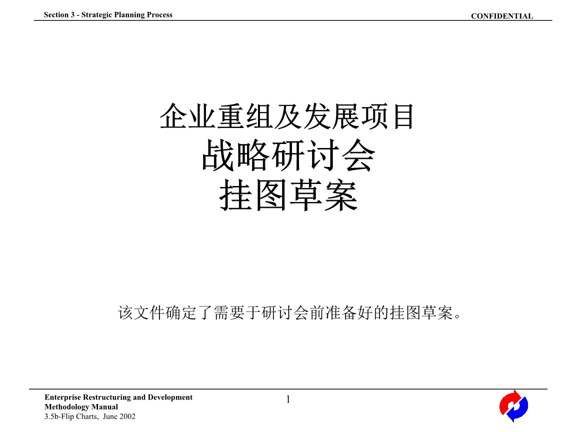 PWC中国企业改造工具库—3 5b-flip charts_Ch ppt