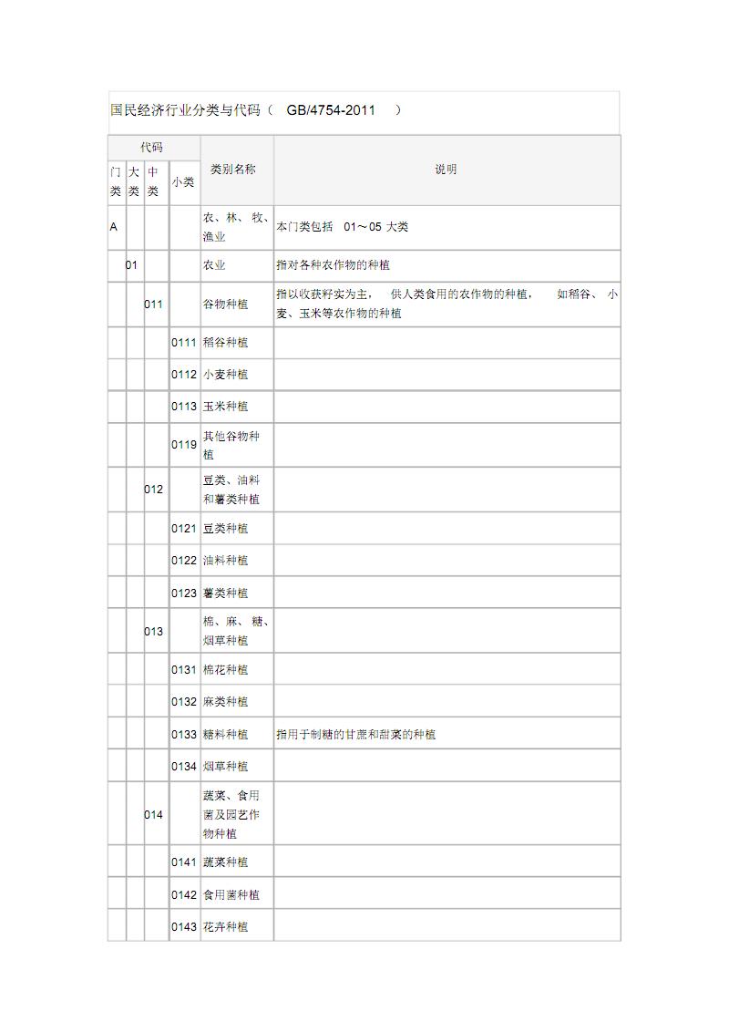 《国家统计局-国民经济行业分类与代码-2011.pdf》