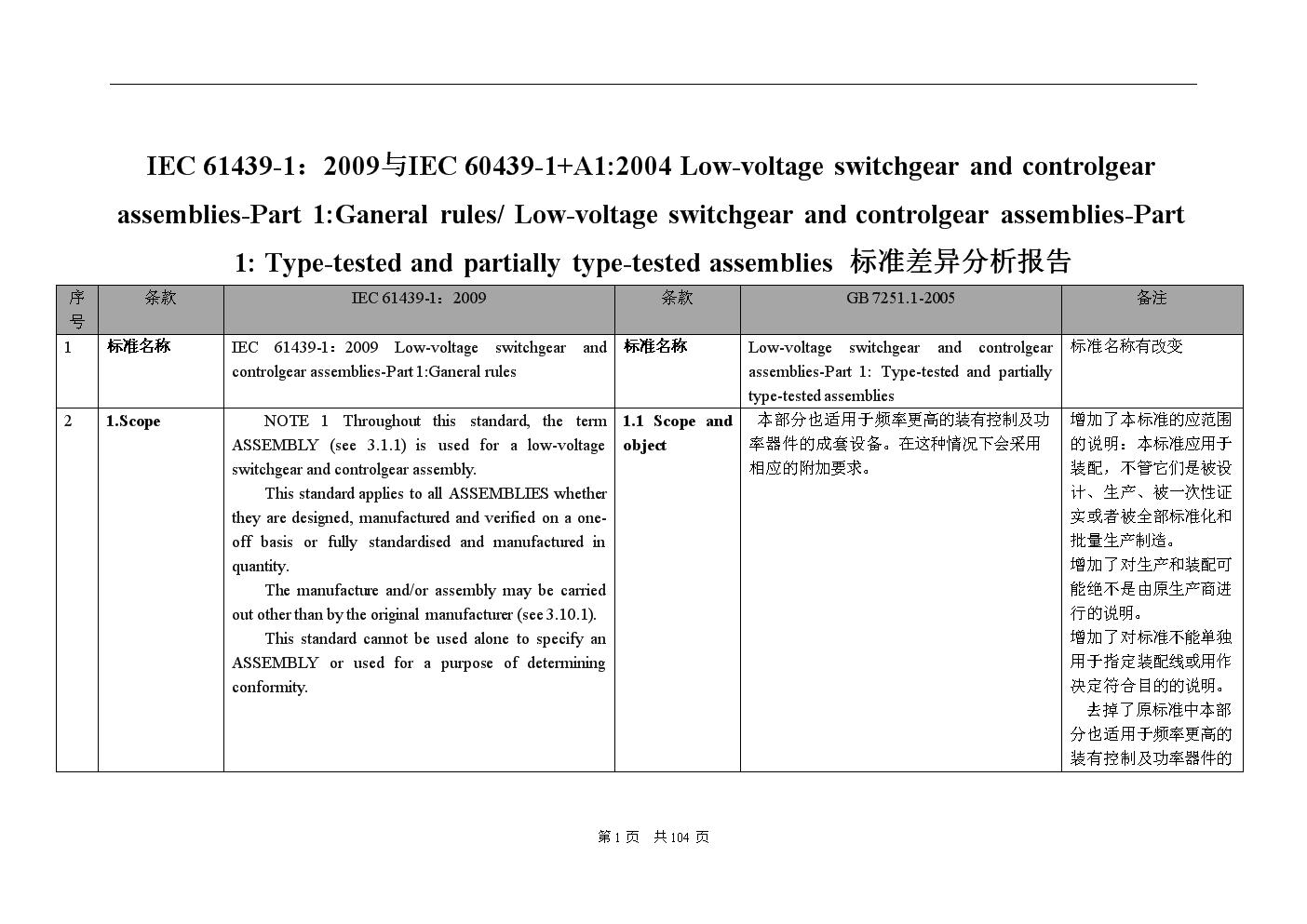 IEC61439:2009与60439-1+A1:2004差异分析报告 doc 免费在线阅读