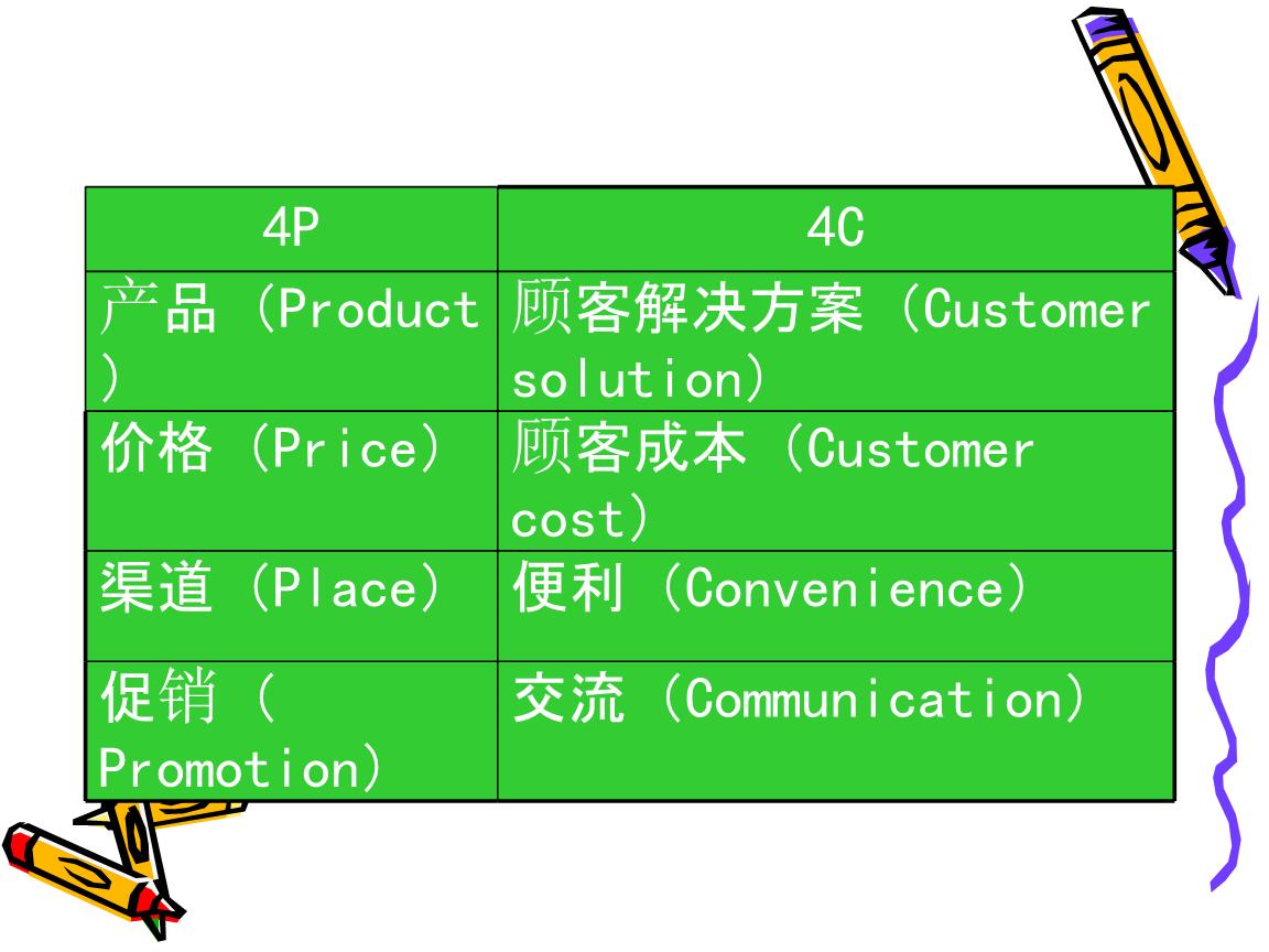 房地产市场推广策略_房地产产品策略.ppt-全文可读